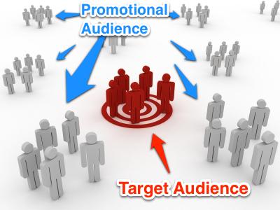 branding, strategi pemasaran, tips bisnis